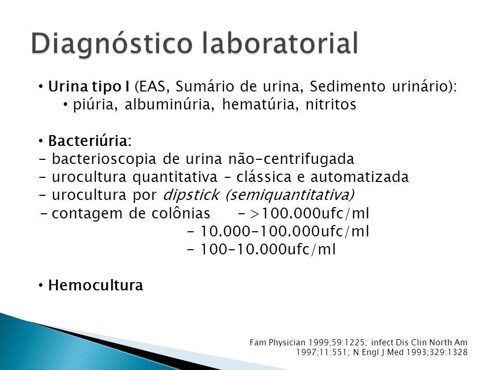 Urina tipo I (EAS, Sumário de urina, Sedimento urinário): piúria, albuminúria, hematúria, nitritos Bacteriúria: - bacterioscopia de urina não-centrifu