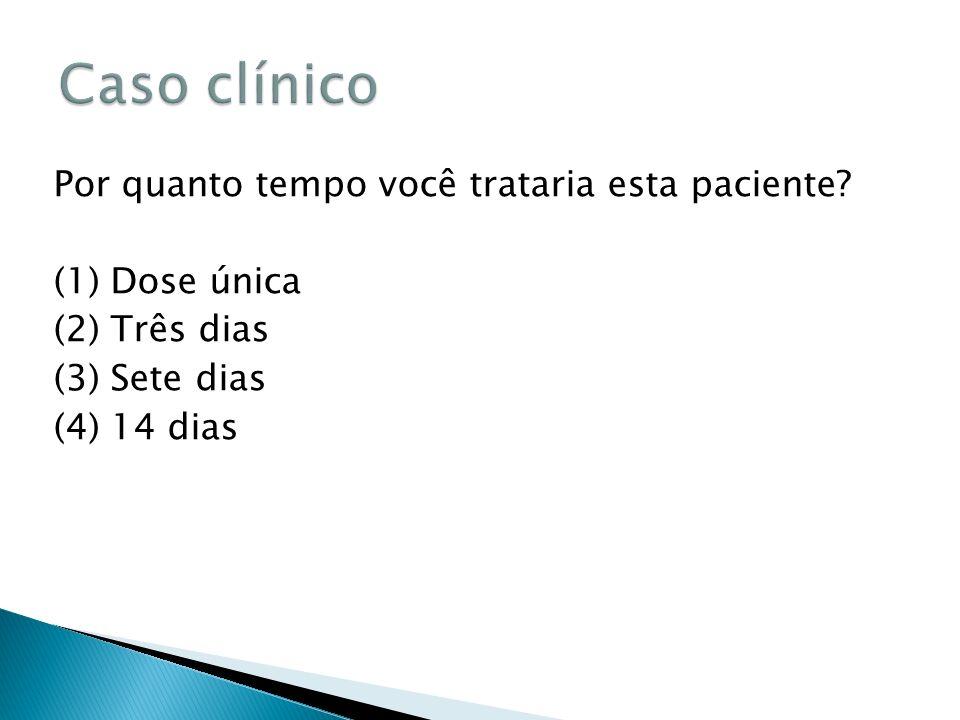 Por quanto tempo você trataria esta paciente? (1) Dose única (2) Três dias (3) Sete dias (4) 14 dias