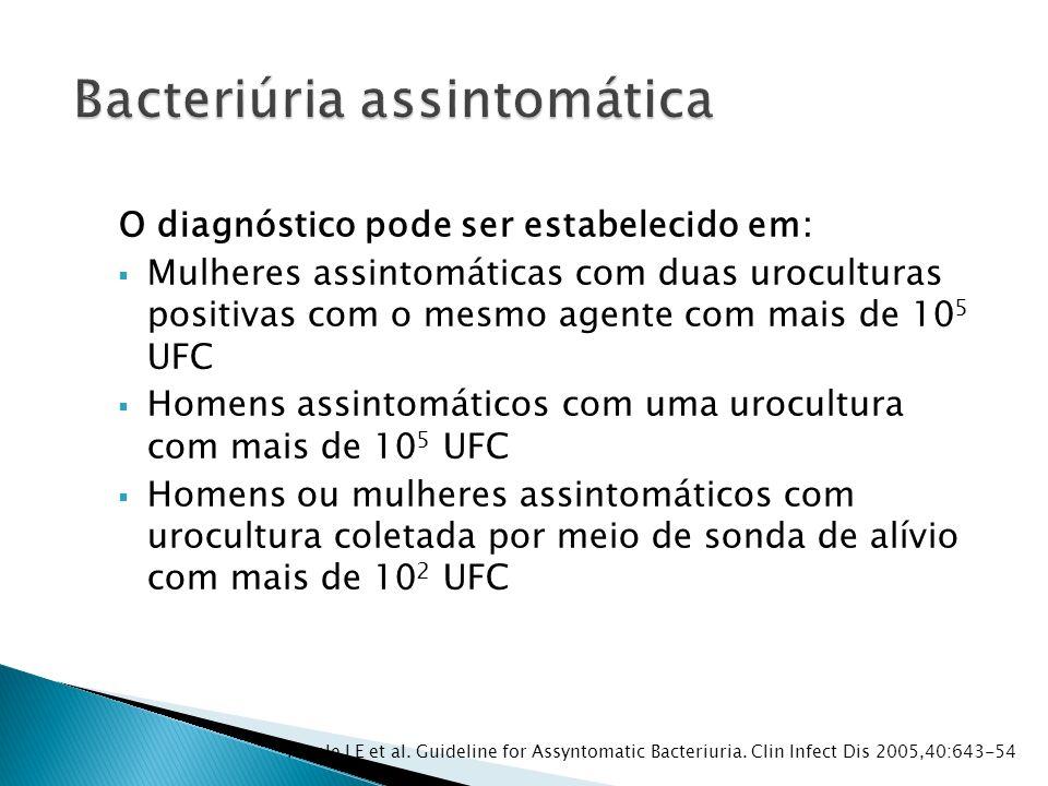 O diagnóstico pode ser estabelecido em: Mulheres assintomáticas com duas uroculturas positivas com o mesmo agente com mais de 10 5 UFC Homens assintom