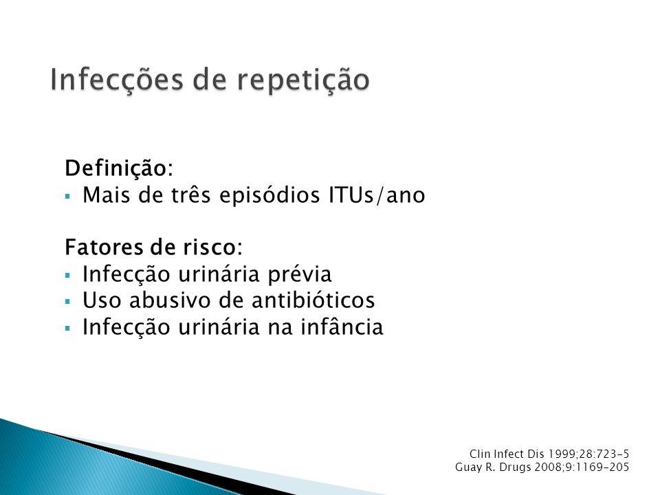 Definição: Mais de três episódios ITUs/ano Fatores de risco: Infecção urinária prévia Uso abusivo de antibióticos Infecção urinária na infância Clin I