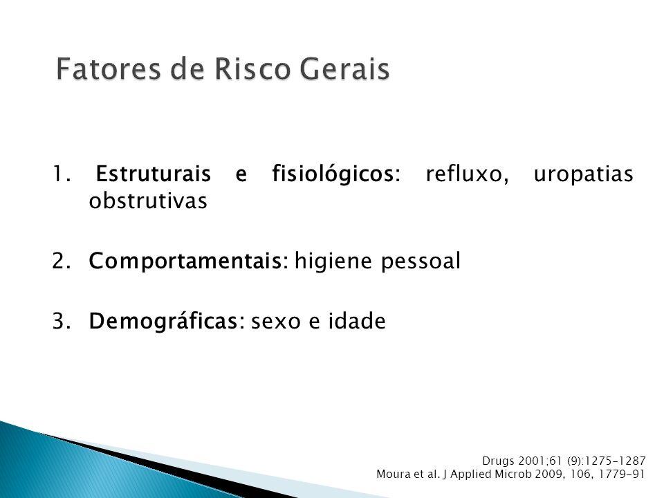 1. Estruturais e fisiológicos: refluxo, uropatias obstrutivas 2. Comportamentais: higiene pessoal 3. Demográficas: sexo e idade Drugs 2001;61 (9):1275