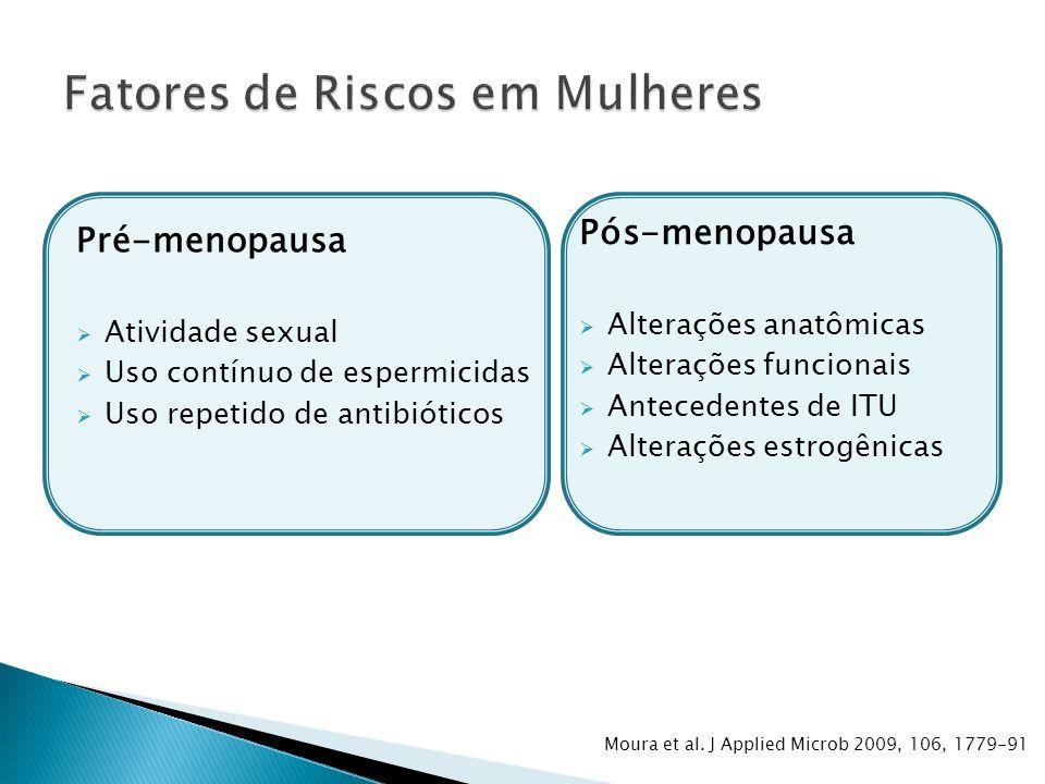 Pré-menopausa Atividade sexual Uso contínuo de espermicidas Uso repetido de antibióticos Pós-menopausa Alterações anatômicas Alterações funcionais Ant