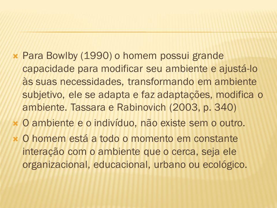 Para Bowlby (1990) o homem possui grande capacidade para modificar seu ambiente e ajustá-lo às suas necessidades, transformando em ambiente subjetivo,