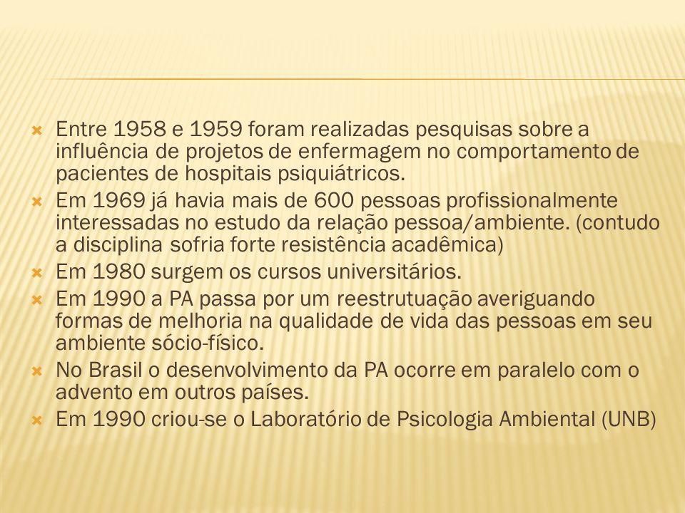 Entre 1958 e 1959 foram realizadas pesquisas sobre a influência de projetos de enfermagem no comportamento de pacientes de hospitais psiquiátricos. Em