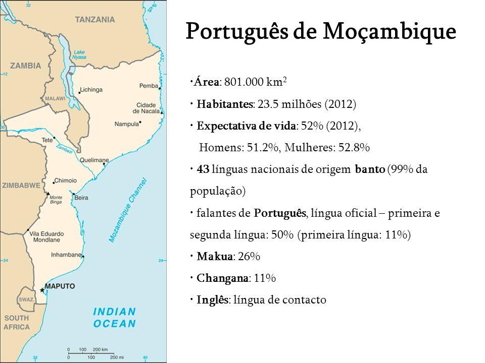 Português de Moçambique Área: 801.000 km 2 Habitantes: 23.5 milhões (2012) Expectativa de vida: 52% (2012), Homens: 51.2%, Mulheres: 52.8% 43 línguas