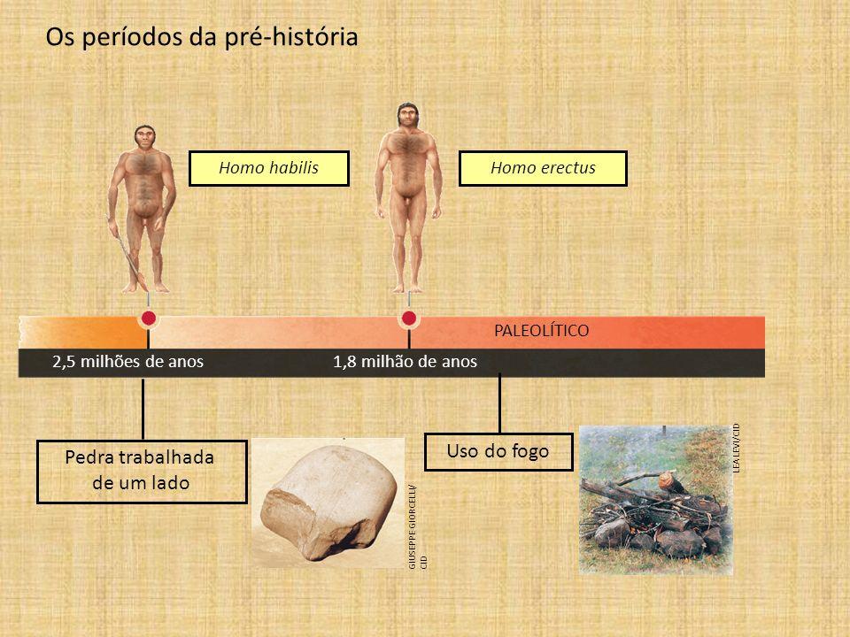 PALEOLÍTICO Homo habilis Os períodos da pré-história Homo erectus 2,5 milhões de anos1,8 milhão de anos Pedra trabalhada de um lado Uso do fogo GIUSEP