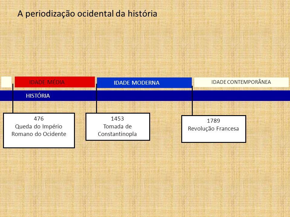 A periodização ocidental da história HISTÓRIA IDADE MÉDIA IDADE MODERNA IDADE CONTEMPORÂNEA 476 Queda do Império Romano do Ocidente 1453 Tomada de Con