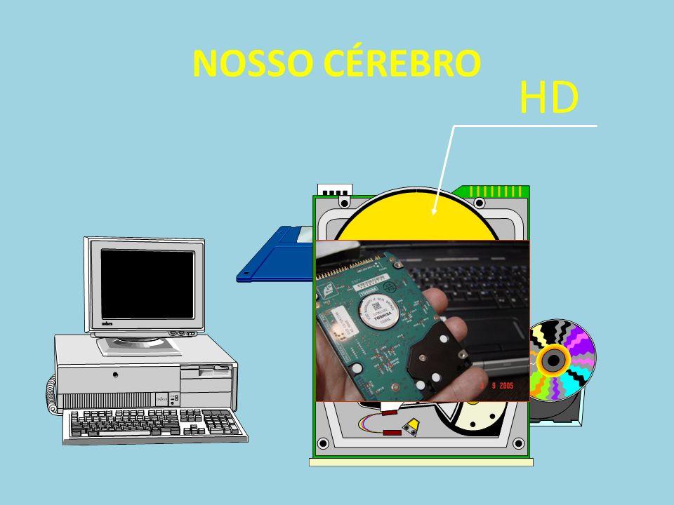 NOSSO CÉREBRO HD