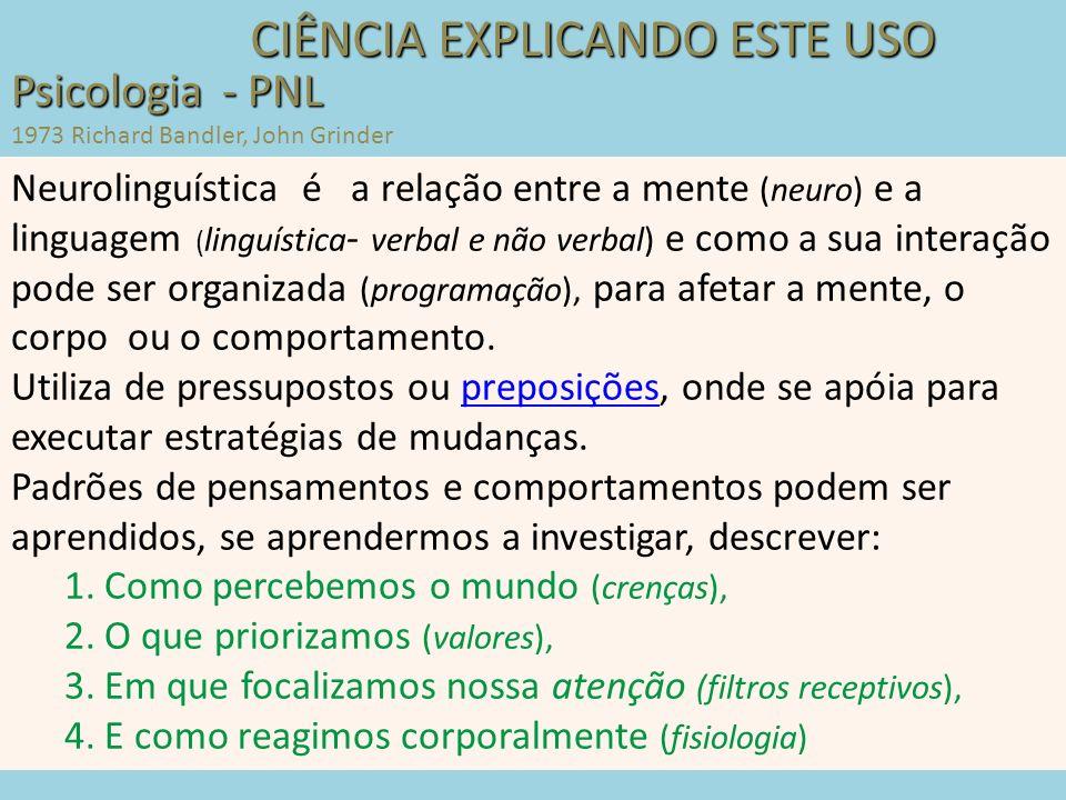 CIÊNCIA EXPLICANDO ESTE USO Psicologia - PNL 1973 Richard Bandler, John Grinder Neurolinguística é a relação entre a mente (neuro) e a linguagem ( lin