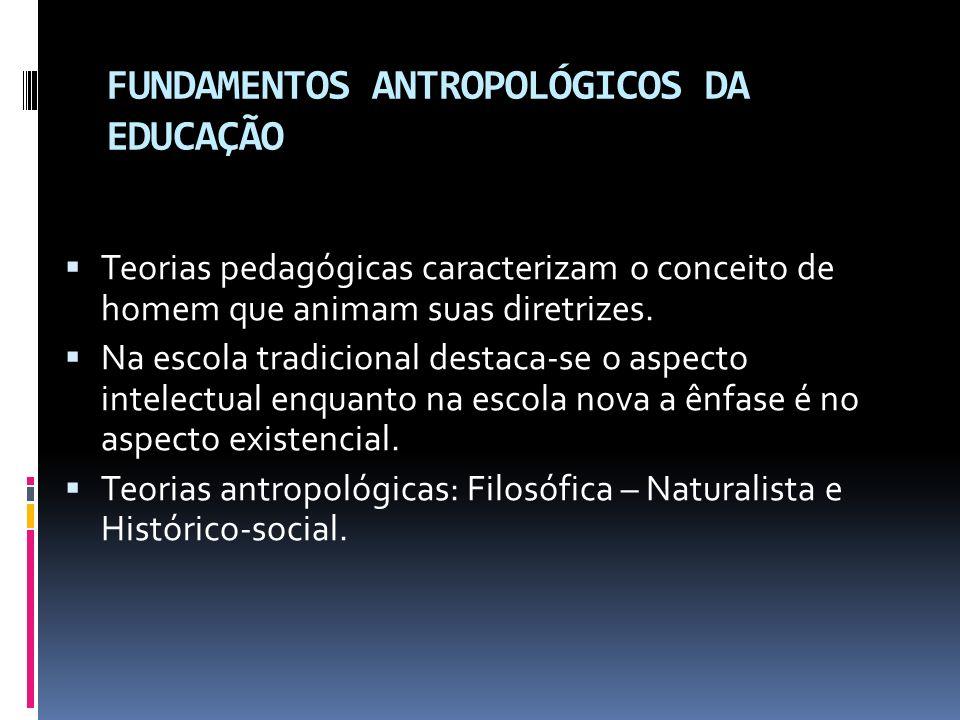 FUNDAMENTOS ANTROPOLÓGICOS DA EDUCAÇÃO Teorias pedagógicas caracterizam o conceito de homem que animam suas diretrizes. Na escola tradicional destaca-