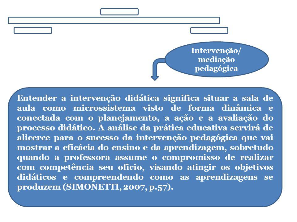 Intervenção/ mediação pedagógica Entender a intervenção didática significa situar a sala de aula como microssistema visto de forma dinâmica e conectada com o planejamento, a ação e a avaliação do processo didático.