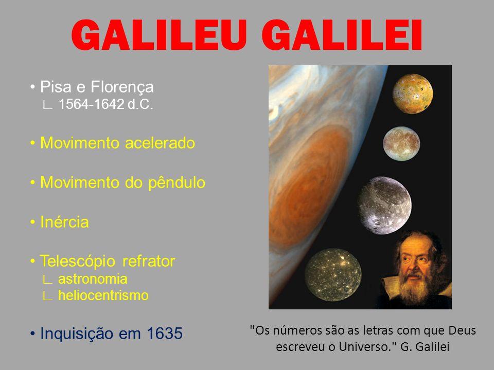GALILEU GALILEI Pisa e Florença 1564-1642 d.C. Movimento acelerado Movimento do pêndulo Inércia Telescópio refrator astronomia heliocentrismo Inquisiç