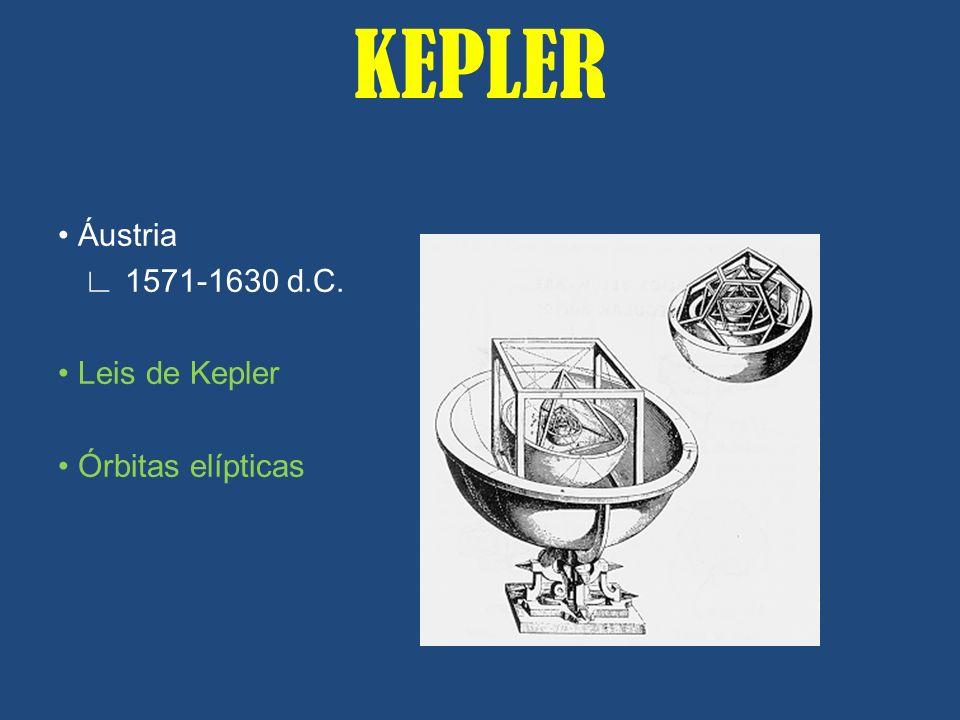 KEPLER Áustria 1571-1630 d.C. Leis de Kepler Órbitas elípticas