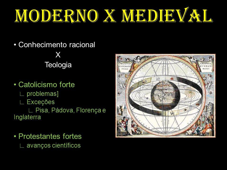 MODERNO X MEDIEVAL Conhecimento racional X Teologia Catolicismo forte problemas] Exceções Pisa, Pádova, Florença e Inglaterra Protestantes fortes avan
