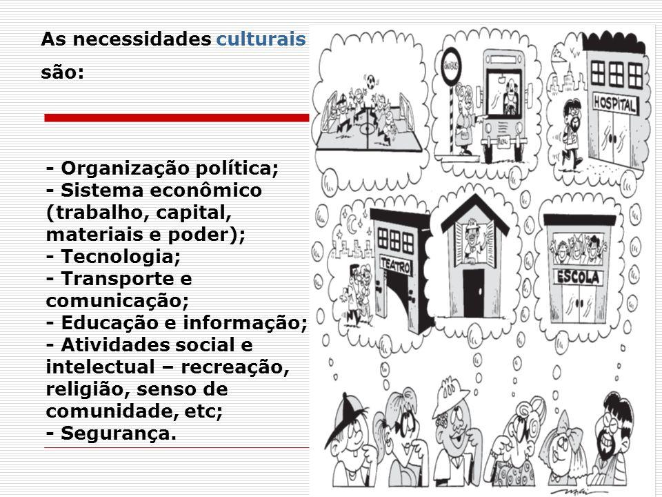 - Organização política; - Sistema econômico (trabalho, capital, materiais e poder); - Tecnologia; - Transporte e comunicação; - Educação e informação;