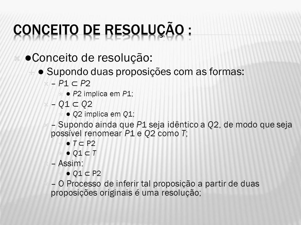 Conceito de resolução: Supondo duas proposições com as formas: – P1 P2 P2 implica em P1; – Q1 Q2 Q2 implica em Q1; – Supondo ainda que P1 seja idêntic