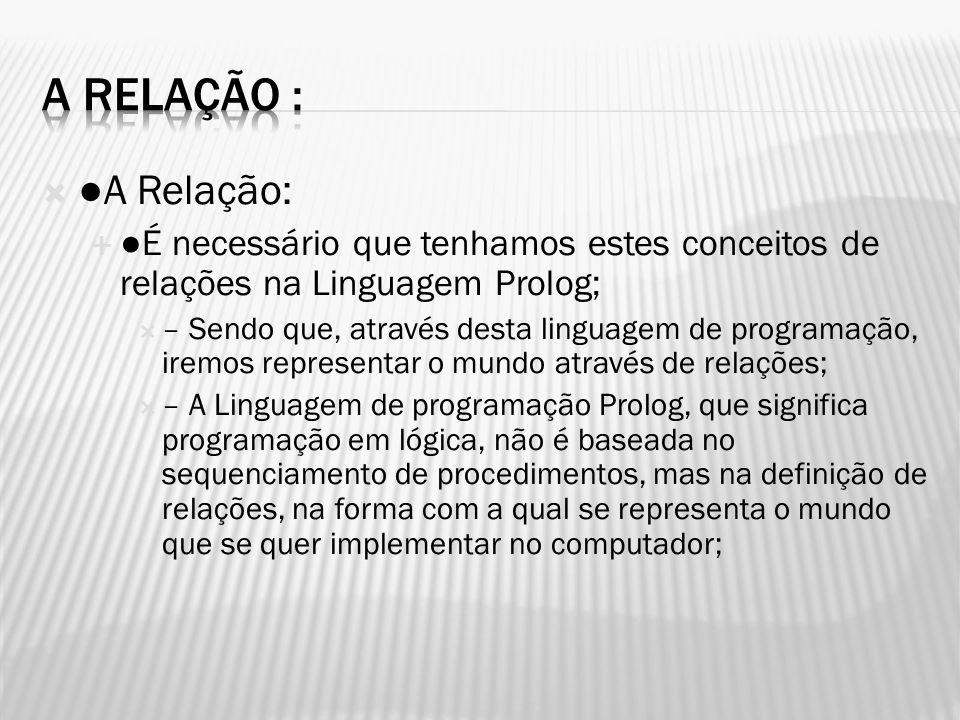 A Relação: É necessário que tenhamos estes conceitos de relações na Linguagem Prolog; – Sendo que, através desta linguagem de programação, iremos repr