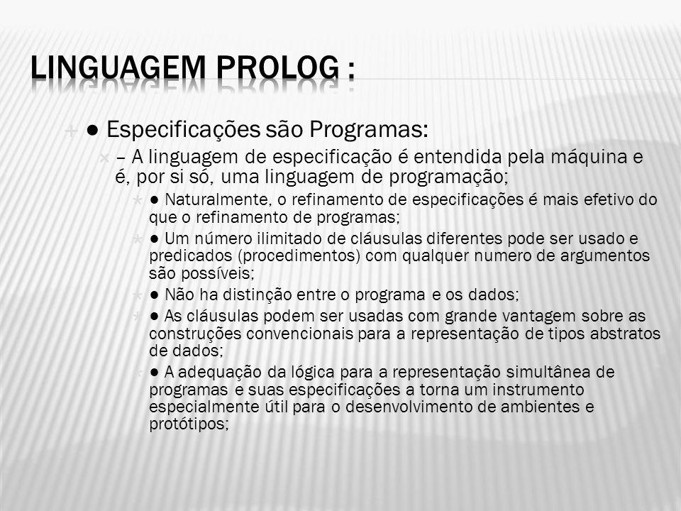Especificações são Programas: – A linguagem de especificação é entendida pela máquina e é, por si só, uma linguagem de programação; Naturalmente, o re
