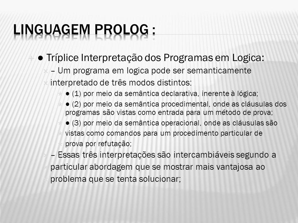 Tríplice Interpretação dos Programas em Logica: – Um programa em logica pode ser semanticamente interpretado de três modos distintos: (1) por meio da