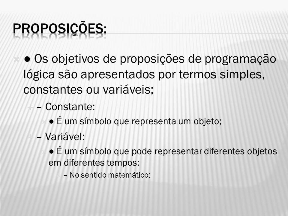 Os objetivos de proposições de programação lógica são apresentados por termos simples, constantes ou variáveis; – Constante: É um símbolo que represen