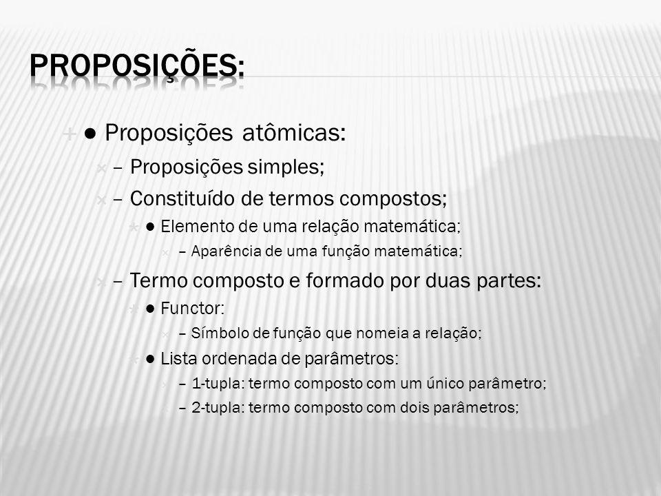 Proposições atômicas: – Proposições simples; – Constituído de termos compostos; Elemento de uma relação matemática; – Aparência de uma função matemáti