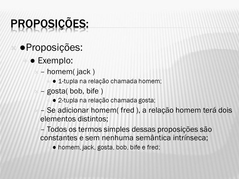 Proposições: Exemplo: – homem( jack ) 1-tupla na relação chamada homem; – gosta( bob, bife ) 2-tupla na relação chamada gosta; – Se adicionar homem( f