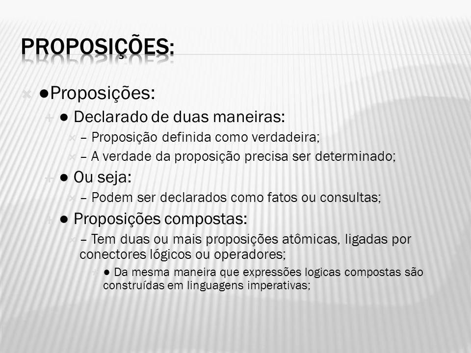 Proposições: Declarado de duas maneiras: – Proposição definida como verdadeira; – A verdade da proposição precisa ser determinado; Ou seja: – Podem se