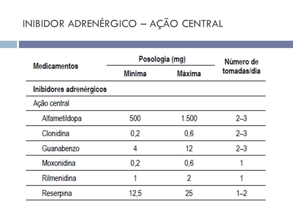 INIBIDOR ADRENÉRGICO – AÇÃO CENTRAL