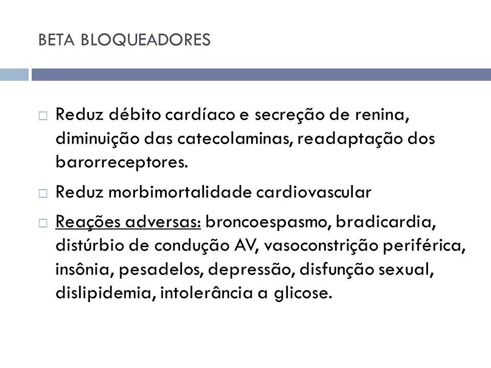 BETA BLOQUEADORES Reduz débito cardíaco e secreção de renina, diminuição das catecolaminas, readaptação dos barorreceptores. Reduz morbimortalidade ca