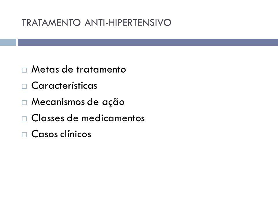 TRATAMENTO ANTI-HIPERTENSIVO Metas de tratamento Características Mecanismos de ação Classes de medicamentos Casos clínicos