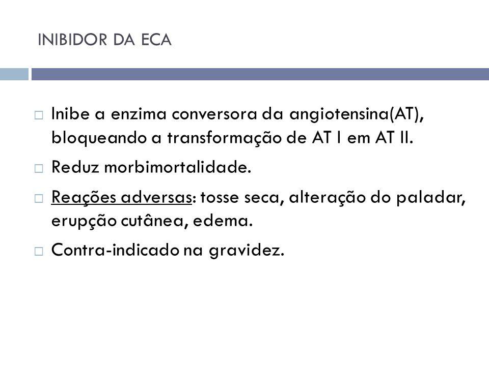 INIBIDOR DA ECA Inibe a enzima conversora da angiotensina(AT), bloqueando a transformação de AT I em AT II. Reduz morbimortalidade. Reações adversas: