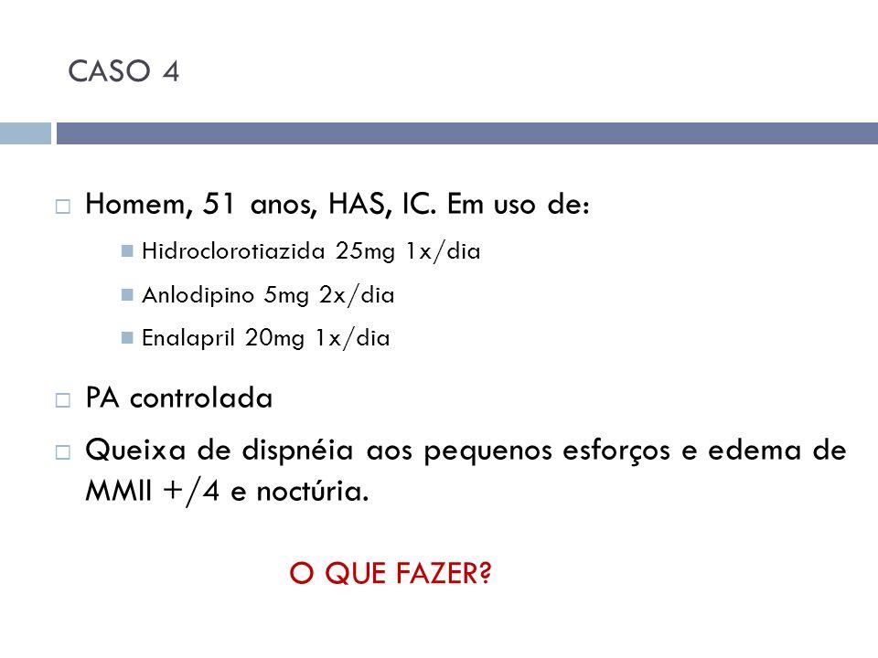 CASO 4 Homem, 51 anos, HAS, IC. Em uso de: Hidroclorotiazida 25mg 1x/dia Anlodipino 5mg 2x/dia Enalapril 20mg 1x/dia PA controlada Queixa de dispnéia