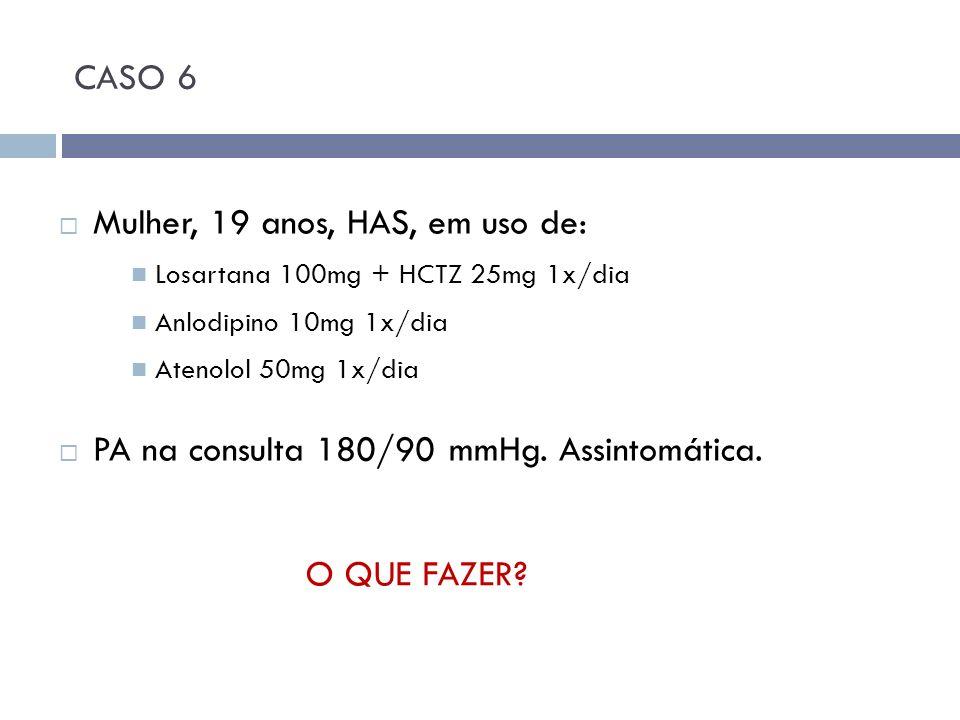 CASO 6 Mulher, 19 anos, HAS, em uso de: Losartana 100mg + HCTZ 25mg 1x/dia Anlodipino 10mg 1x/dia Atenolol 50mg 1x/dia PA na consulta 180/90 mmHg. Ass