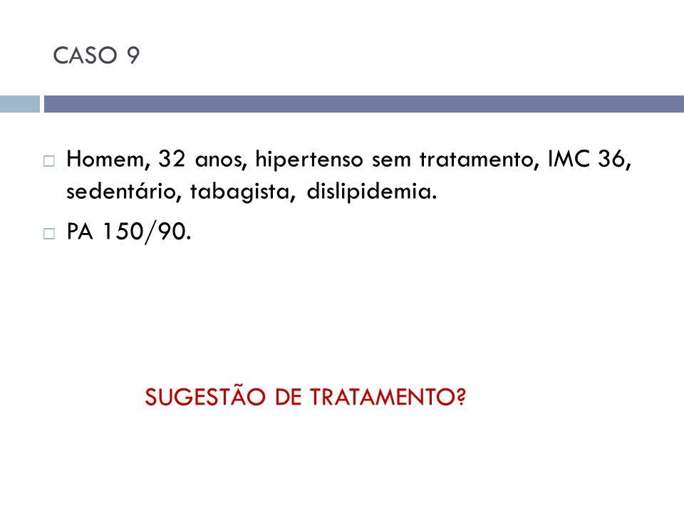 CASO 9 Homem, 32 anos, hipertenso sem tratamento, IMC 36, sedentário, tabagista, dislipidemia. PA 150/90. SUGESTÃO DE TRATAMENTO?
