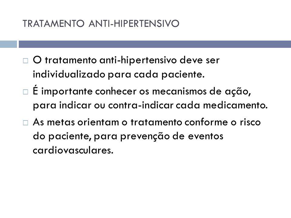 O tratamento anti-hipertensivo deve ser individualizado para cada paciente. É importante conhecer os mecanismos de ação, para indicar ou contra-indica