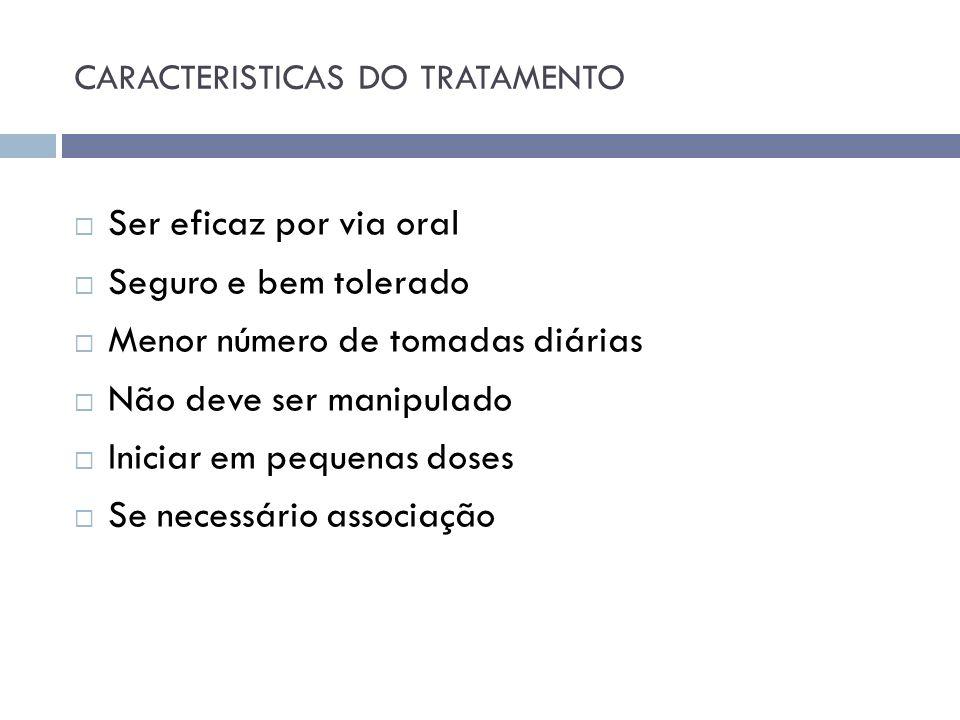 CARACTERISTICAS DO TRATAMENTO Ser eficaz por via oral Seguro e bem tolerado Menor número de tomadas diárias Não deve ser manipulado Iniciar em pequena
