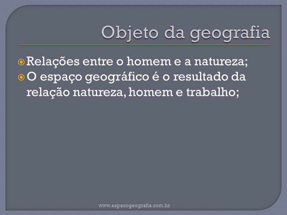 Relações entre o homem e a natureza; O espaço geográfico é o resultado da relação natureza, homem e trabalho; www.espacogeografia.com.br
