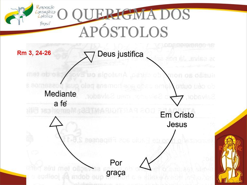 O QUERIGMA DOS APÓSTOLOS Rm 3, 24-26