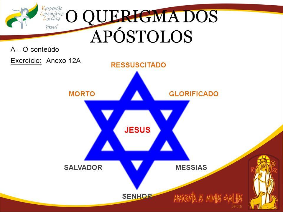 O QUERIGMA DOS APÓSTOLOS RESSUSCITADO MORTOGLORIFICADO SALVADOR SENHOR MESSIAS JESUS Exercício:Anexo 12A A – O conteúdo