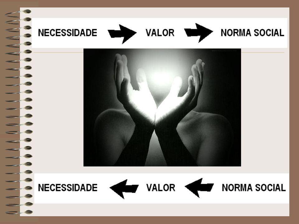 Nas relações sociais, um dos elementos importantes é a expectativa do comportamento dos outros componentes do grupo, isto é, a possibilidade de prever suas reações que, por sua vez, influenciarão nossas futuras ações.