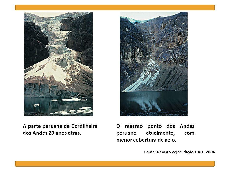 A parte peruana da Cordilheira dos Andes 20 anos atrás. O mesmo ponto dos Andes peruano atualmente, com menor cobertura de gelo. Fonte: Revista Veja: