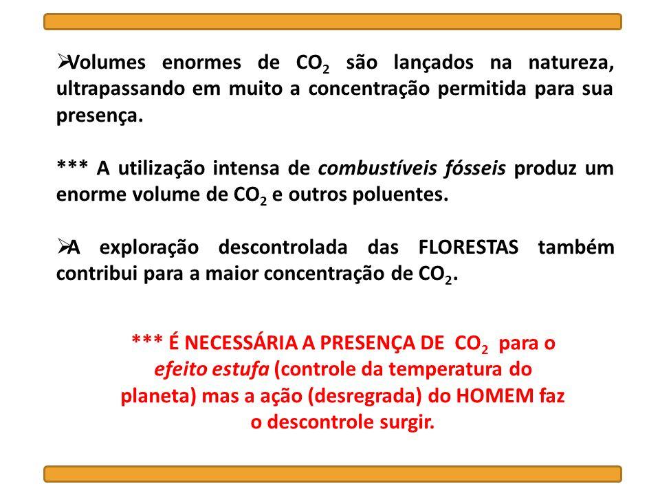 Volumes enormes de CO 2 são lançados na natureza, ultrapassando em muito a concentração permitida para sua presença. *** A utilização intensa de combu