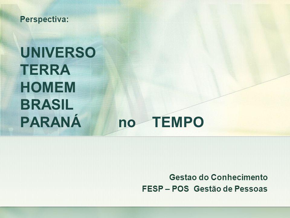 Perspectiva: UNIVERSO TERRA HOMEM BRASIL PARANÁ no TEMPO Gestao do Conhecimento FESP – POS Gestão de Pessoas