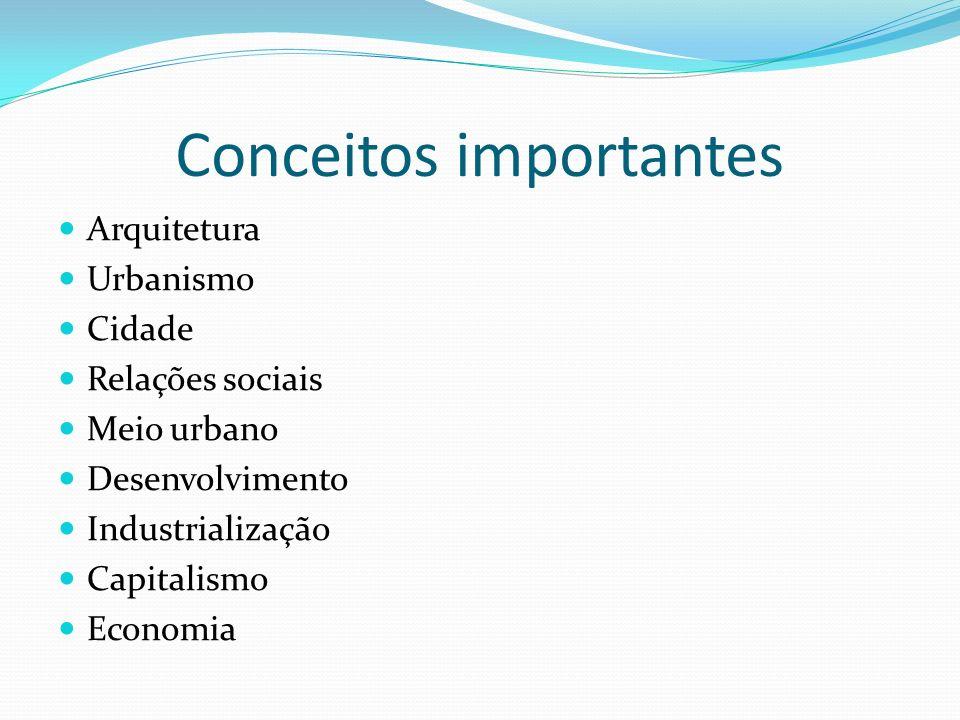 Conceitos importantes Arquitetura Urbanismo Cidade Relações sociais Meio urbano Desenvolvimento Industrialização Capitalismo Economia