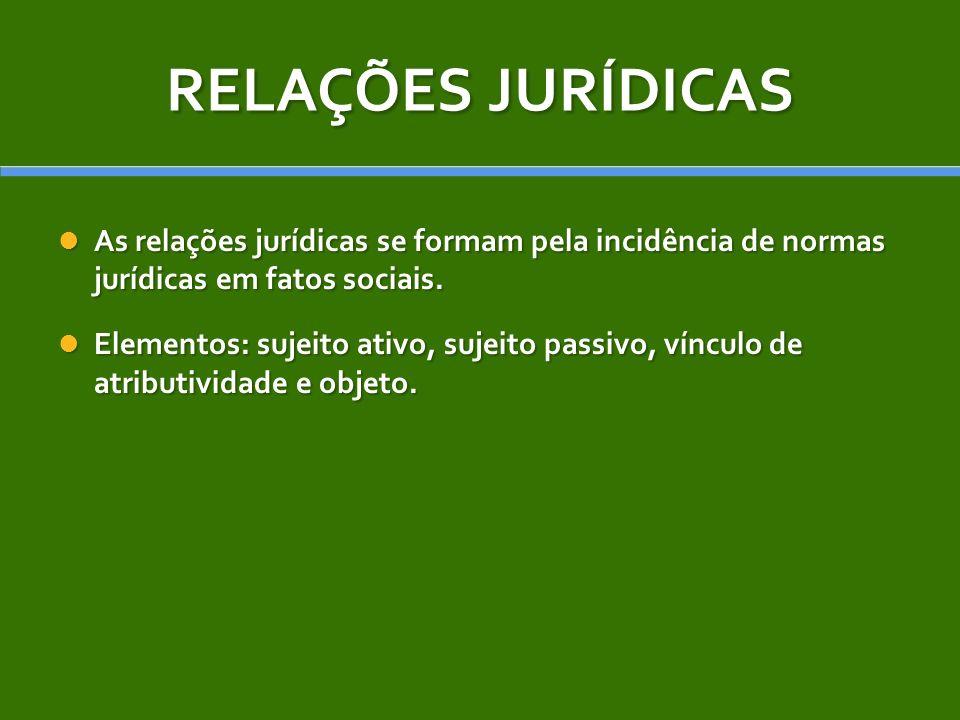 RELAÇÕES JURÍDICAS As relações jurídicas se formam pela incidência de normas jurídicas em fatos sociais. As relações jurídicas se formam pela incidênc