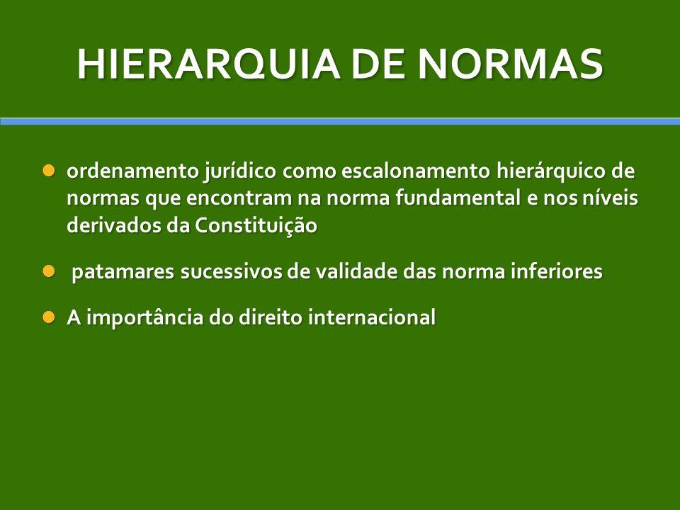 REPARTICAO CONSTITUIONAL DE COMPETENCIAS No âmbito da competência administrativa referente ao meio ambiente, estabelece o art.