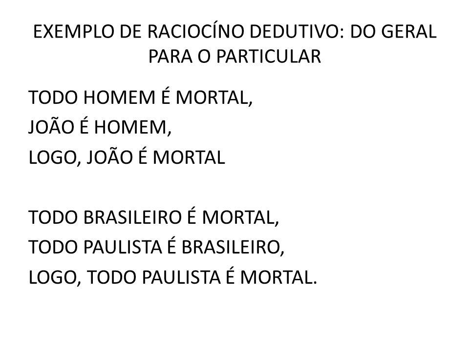 EXEMPLO DE RACIOCÍNO DEDUTIVO: DO GERAL PARA O PARTICULAR TODO HOMEM É MORTAL, JOÃO É HOMEM, LOGO, JOÃO É MORTAL TODO BRASILEIRO É MORTAL, TODO PAULISTA É BRASILEIRO, LOGO, TODO PAULISTA É MORTAL.