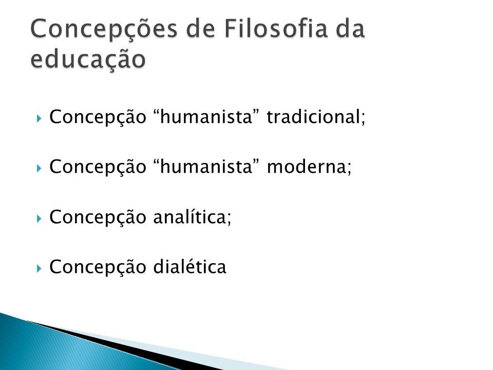 Concepção humanista tradicional; Concepção humanista moderna; Concepção analítica; Concepção dialética