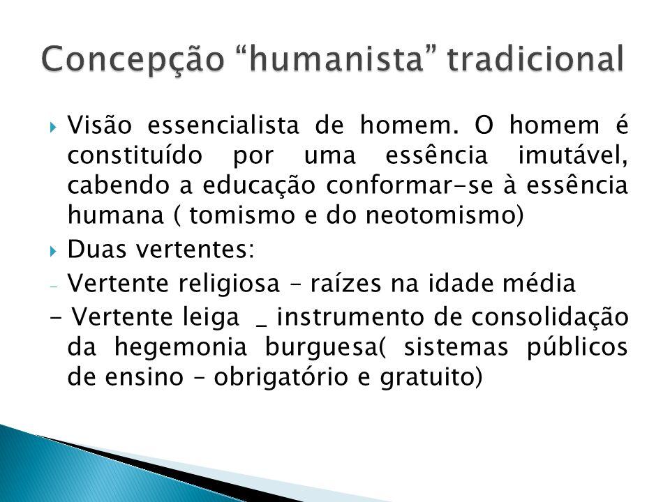Visão essencialista de homem. O homem é constituído por uma essência imutável, cabendo a educação conformar-se à essência humana ( tomismo e do neotom
