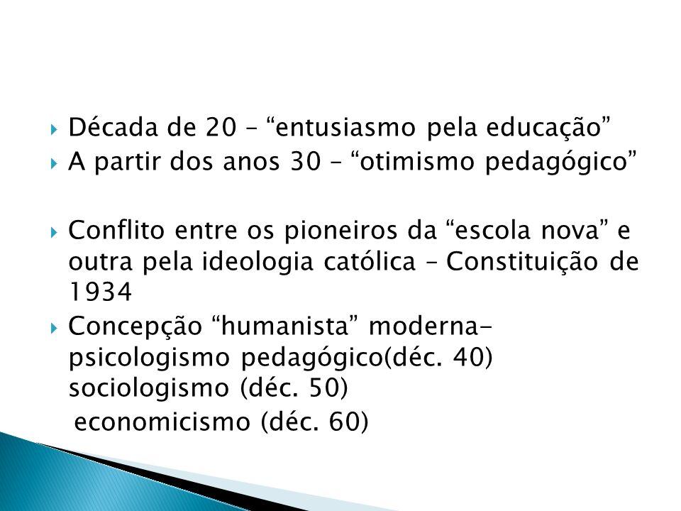 Década de 20 – entusiasmo pela educação A partir dos anos 30 – otimismo pedagógico Conflito entre os pioneiros da escola nova e outra pela ideologia c